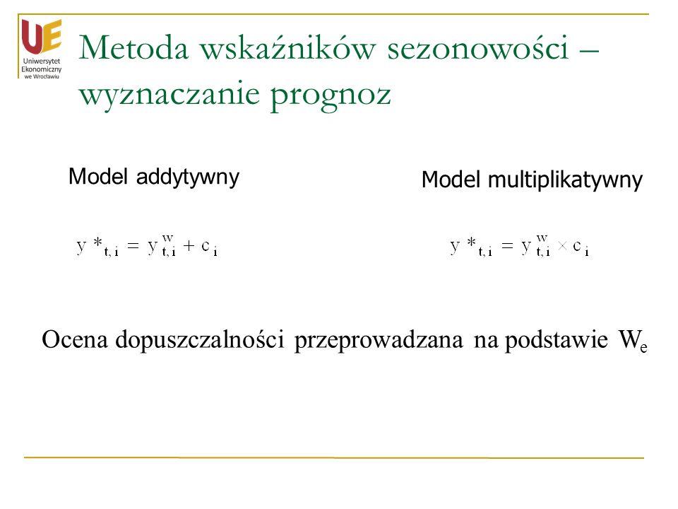 Metoda wskaźników sezonowości – wyznaczanie prognoz Model addytywny Model multiplikatywny Ocena dopuszczalności przeprowadzana na podstawie W e