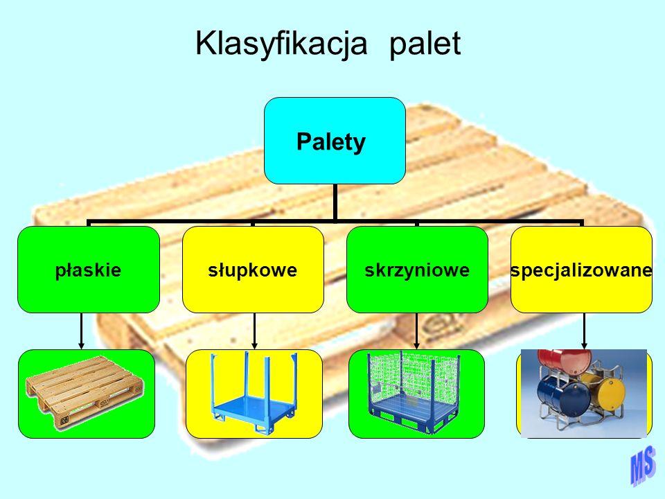 Klasyfikacja palet Palety płaskiesłupkoweskrzyniowespecjalizowane