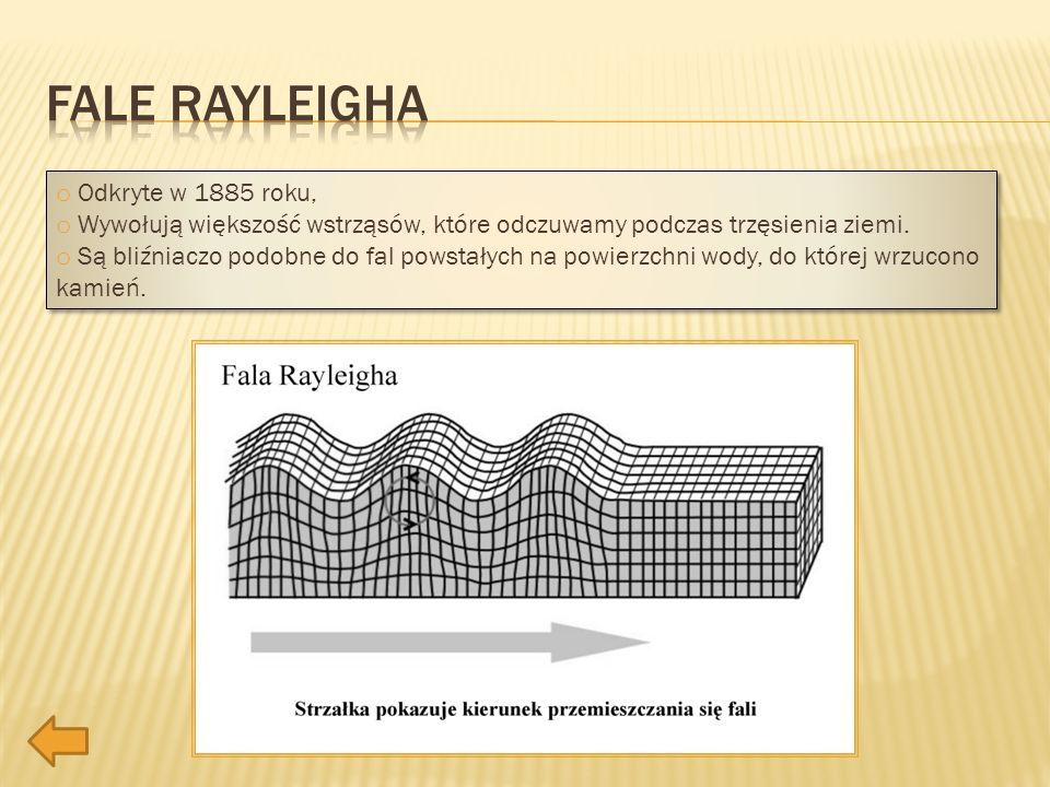 o Odkryte w 1885 roku, o Wywołują większość wstrząsów, które odczuwamy podczas trzęsienia ziemi. o Są bliźniaczo podobne do fal powstałych na powierzc