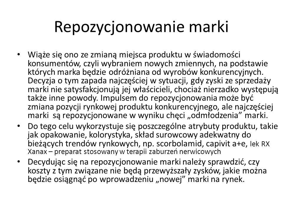 Wchodzenie na nowe rynki To sprzedaż dojrzałego produktu (wynikającego z analizy c.ż.p.) na rynkach jeszcze nie obsługiwanych np.
