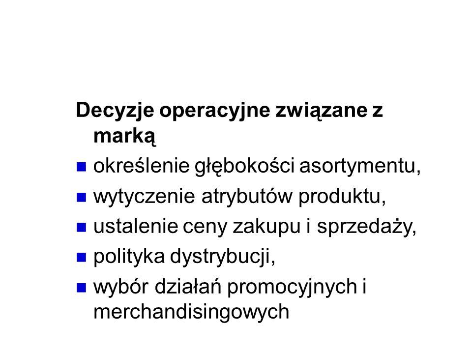 Podobne nazwy – generyku i oryginalnego Remicade v.