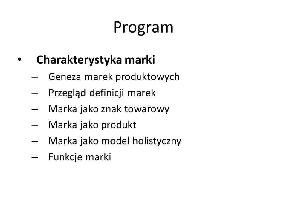 1.Określenie funkcji, jakie ma spełniać nazwa Marki 2.