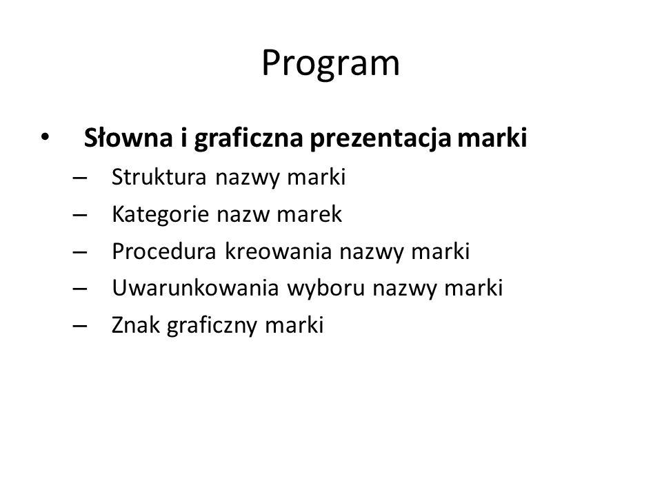 Program Słowna i graficzna prezentacja marki – Struktura nazwy marki – Kategorie nazw marek – Procedura kreowania nazwy marki – Uwarunkowania wyboru nazwy marki – Znak graficzny marki