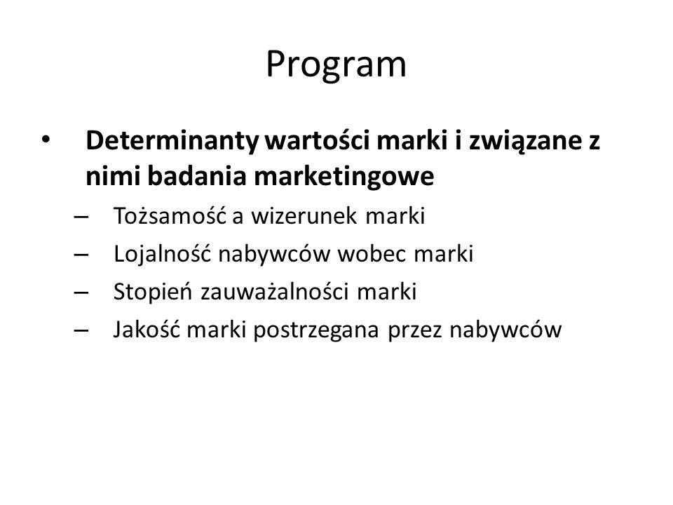 Program Determinanty wartości marki i związane z nimi badania marketingowe – Tożsamość a wizerunek marki – Lojalność nabywców wobec marki – Stopień zauważalności marki – Jakość marki postrzegana przez nabywców