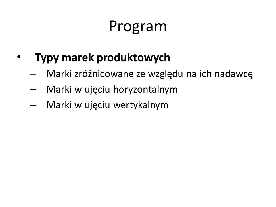 Program Typy marek produktowych – Marki zróżnicowane ze względu na ich nadawcę – Marki w ujęciu horyzontalnym – Marki w ujęciu wertykalnym