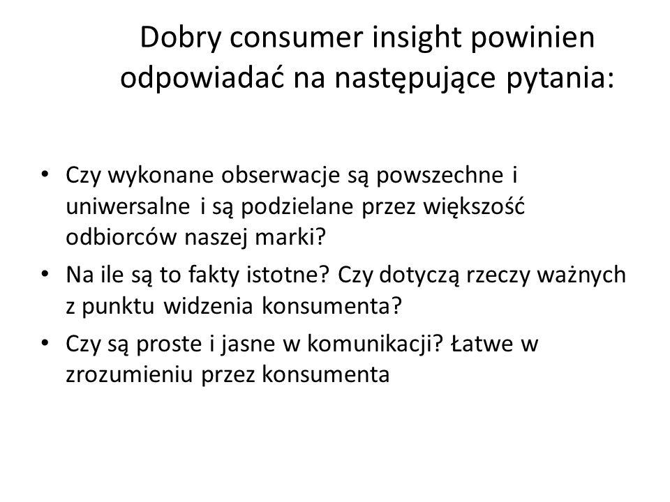 Consumer insight To najważniejsze spostrzeżenie, obserwacja lub synteza obserwacji na temat konsumenta, jego potrzeb, poglądów, motywów postępowania
