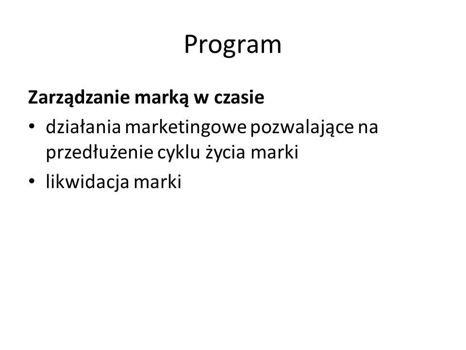 Program Zarządzanie marką w czasie działania marketingowe pozwalające na przedłużenie cyklu życia marki likwidacja marki