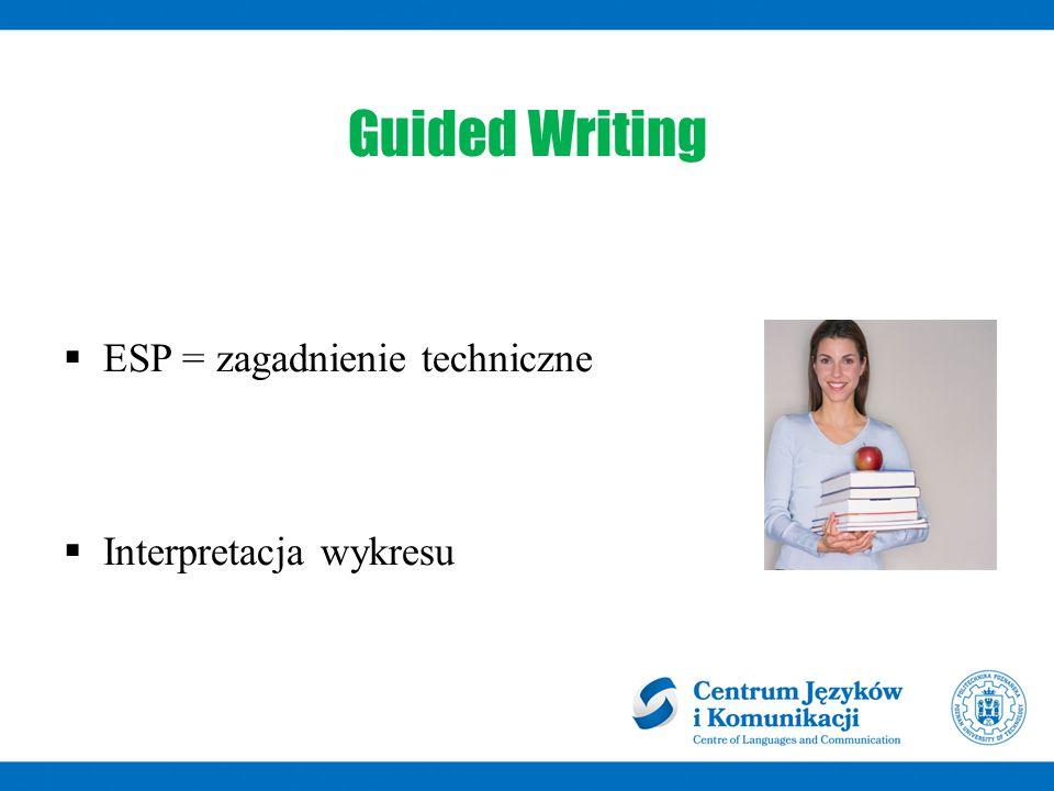 Guided Writing  ESP = zagadnienie techniczne  Interpretacja wykresu