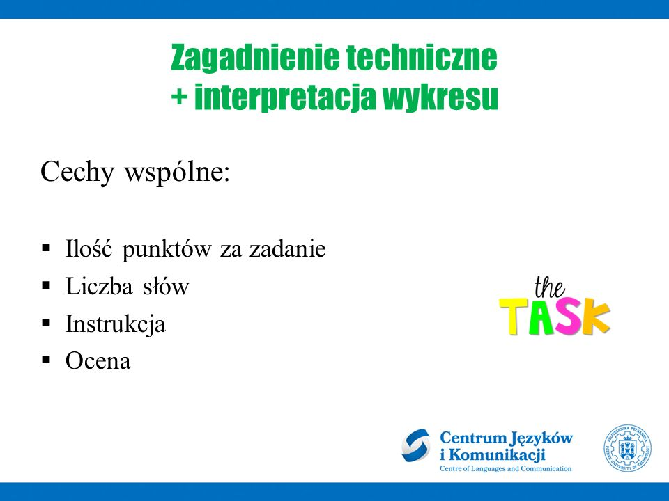 Zagadnienie techniczne - instrukcja  State what Kevlar is  Name at least four properties of Kevlar  Present different applications of Kevlar  Show how the properties of Kevlar relate to its applications  Use the following words: resistant, protect and unique  Use Passive Voice in at least two sentences  Begin your description with the sentence given below: Kevlar was developed by DuPont in 1965.