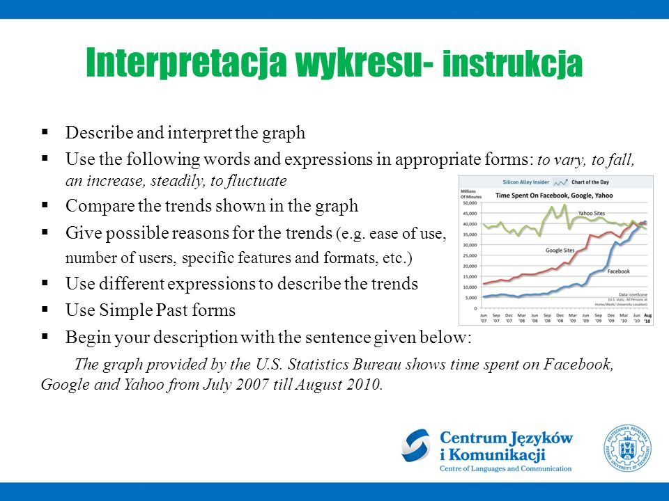 Interpretacja wykresu- instrukcja  Describe and interpret the graph  Use the following words and expressions in appropriate forms: to vary, to fall, an increase, steadily, to fluctuate  Compare the trends shown in the graph  Give possible reasons for the trends (e.g.