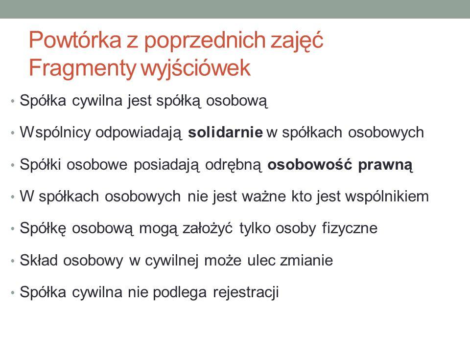 Spółki z ograniczoną odpowiedzialnością Art.152.