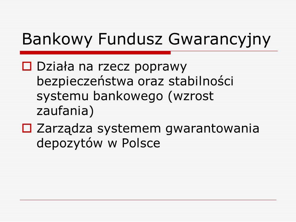 Bankowy Fundusz Gwarancyjny  Działa na rzecz poprawy bezpieczeństwa oraz stabilności systemu bankowego (wzrost zaufania)  Zarządza systemem gwarantowania depozytów w Polsce
