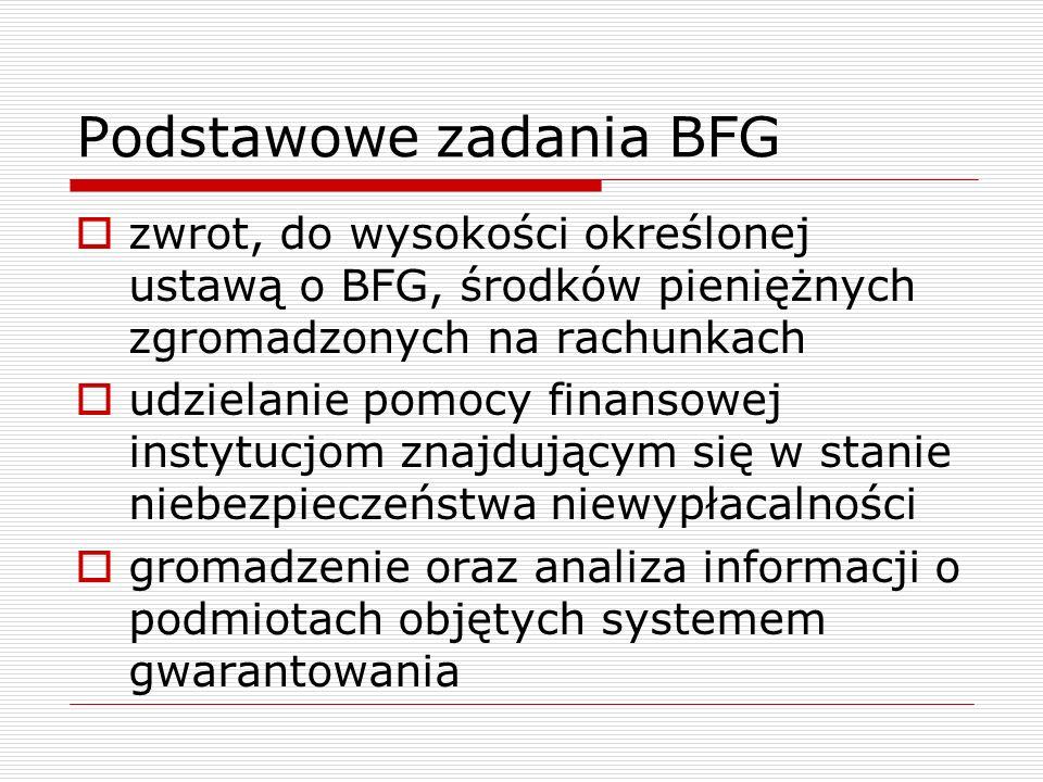 Podstawowe zadania BFG  zwrot, do wysokości określonej ustawą o BFG, środków pieniężnych zgromadzonych na rachunkach  udzielanie pomocy finansowej instytucjom znajdującym się w stanie niebezpieczeństwa niewypłacalności  gromadzenie oraz analiza informacji o podmiotach objętych systemem gwarantowania