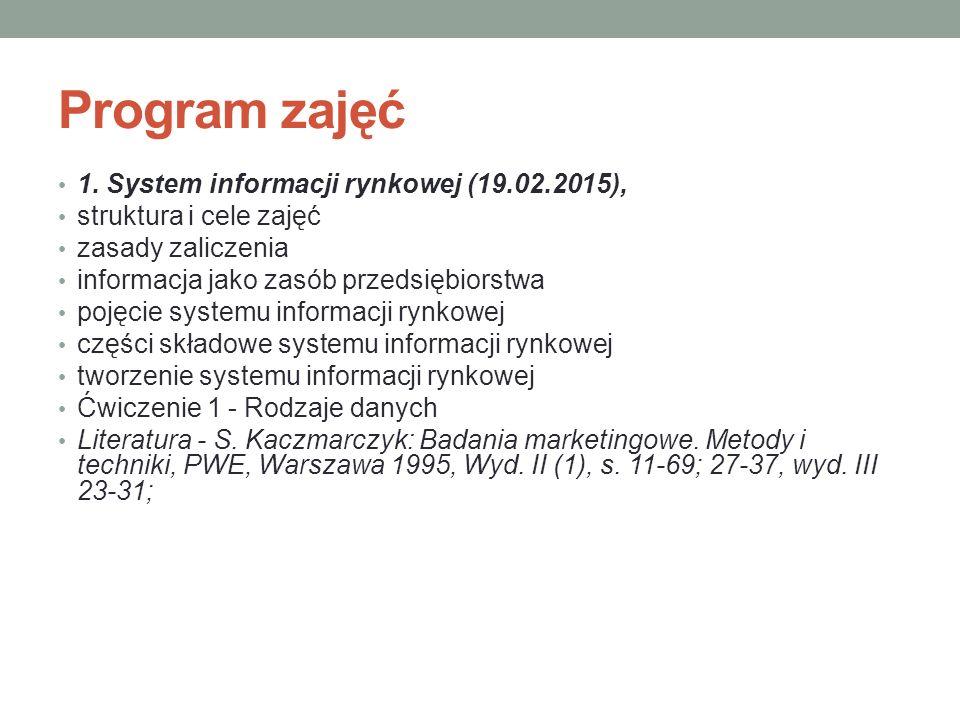 Program zajęć 1. System informacji rynkowej (19.02.2015), struktura i cele zajęć zasady zaliczenia informacja jako zasób przedsiębiorstwa pojęcie syst