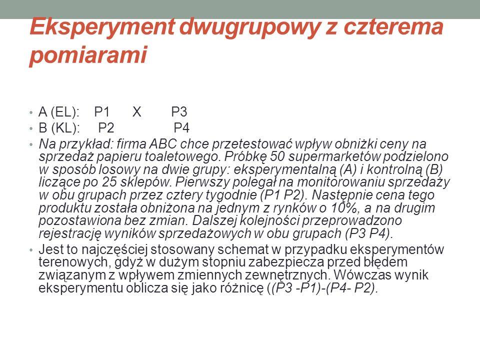 Eksperyment dwugrupowy z czterema pomiarami A (EL): P1 X P3 B (KL): P2 P4 Na przykład: firma ABC chce przetestować wpływ obniżki ceny na sprzedaż papi