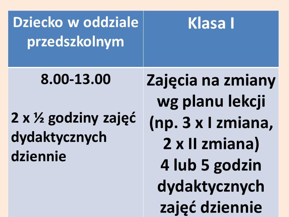 Dziecko w oddziale przedszkolnym Klasa I 8.00-13.00 2 x ½ godziny zajęć dydaktycznych dziennie Zajęcia na zmiany wg planu lekcji (np.