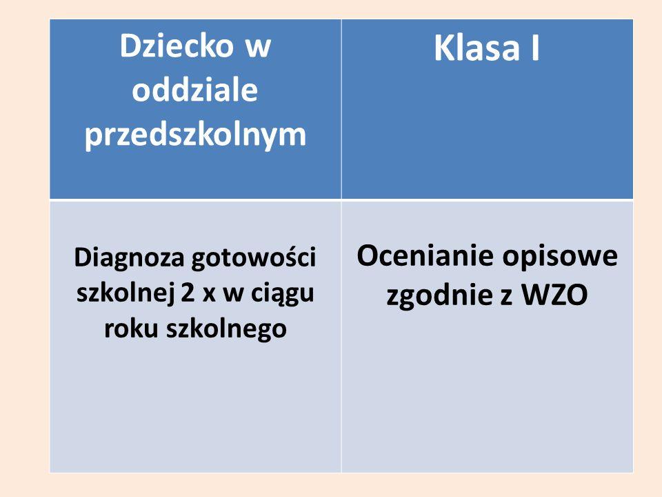 Dziecko w oddziale przedszkolnym Klasa I Diagnoza gotowości szkolnej 2 x w ciągu roku szkolnego Ocenianie opisowe zgodnie z WZO