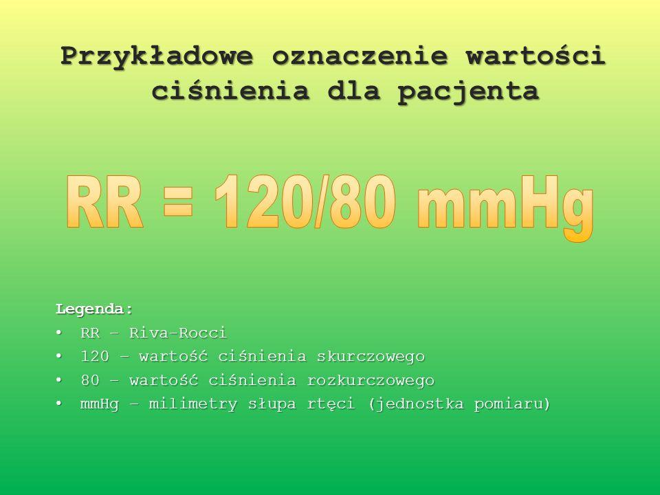Legenda: RR – Riva-Rocci RR – Riva-Rocci 120 – wartość ciśnienia skurczowego 120 – wartość ciśnienia skurczowego 80 – wartość ciśnienia rozkurczowego 80 – wartość ciśnienia rozkurczowego mmHg – milimetry słupa rtęci (jednostka pomiaru) mmHg – milimetry słupa rtęci (jednostka pomiaru) Przykładowe oznaczenie wartości ciśnienia dla pacjenta