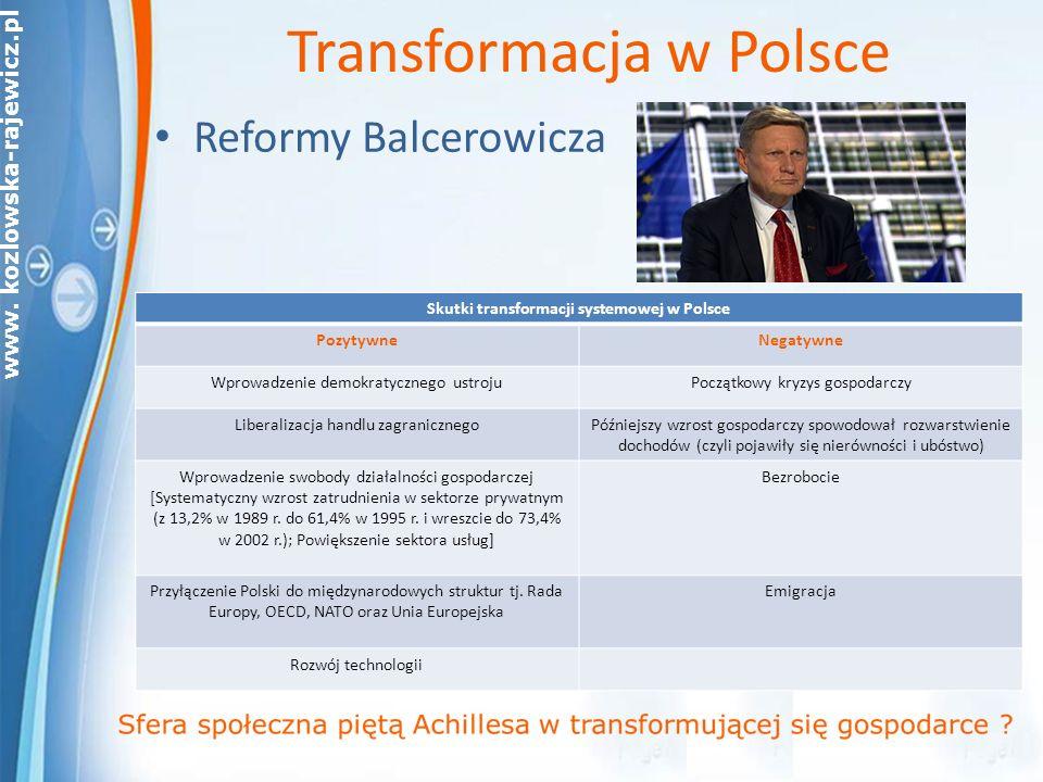 www. kozlowska-rajewicz.pl Transformacja w Polsce Reformy Balcerowicza Skutki transformacji systemowej w Polsce PozytywneNegatywne Wprowadzenie demokr