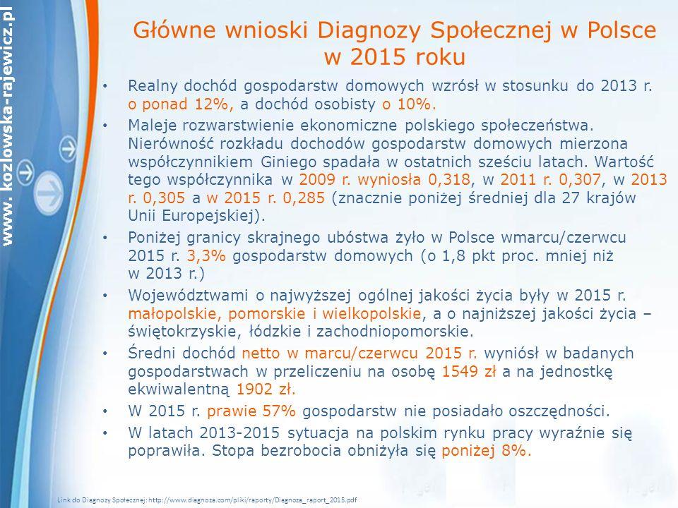 www. kozlowska-rajewicz.pl Główne wnioski Diagnozy Społecznej w Polsce w 2015 roku Realny dochód gospodarstw domowych wzrósł w stosunku do 2013 r. o p