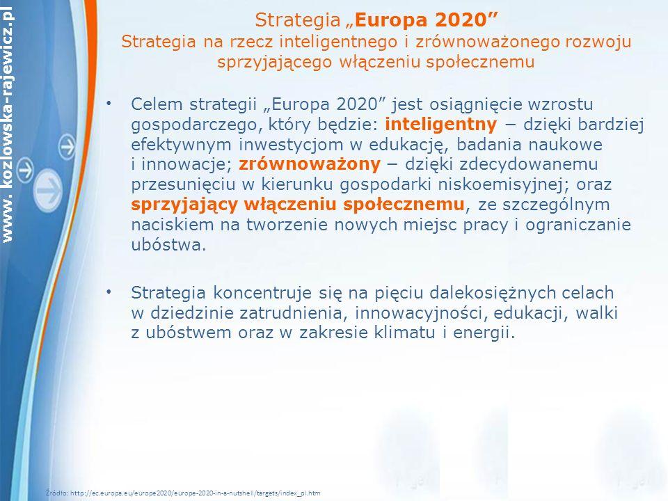 """www. kozlowska-rajewicz.pl Strategia """"Europa 2020"""" Strategia na rzecz inteligentnego i zrównoważonego rozwoju sprzyjającego włączeniu społecznemu Cele"""