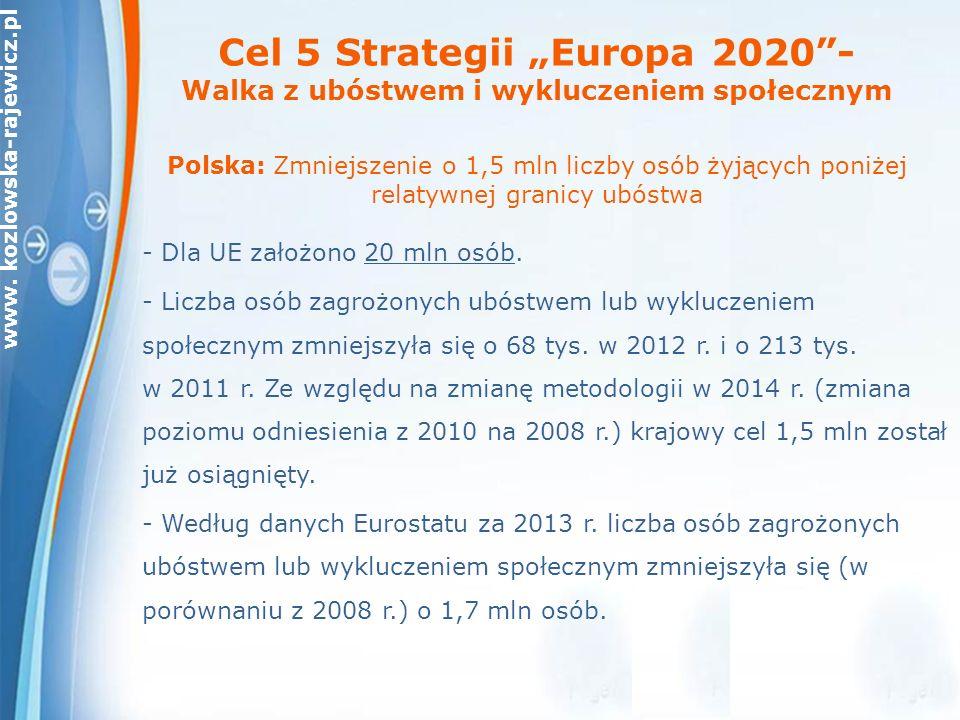 """www. kozlowska-rajewicz.pl Cel 5 Strategii """"Europa 2020""""- Walka z ubóstwem i wykluczeniem społecznym Polska: Zmniejszenie o 1,5 mln liczby osób żyjący"""