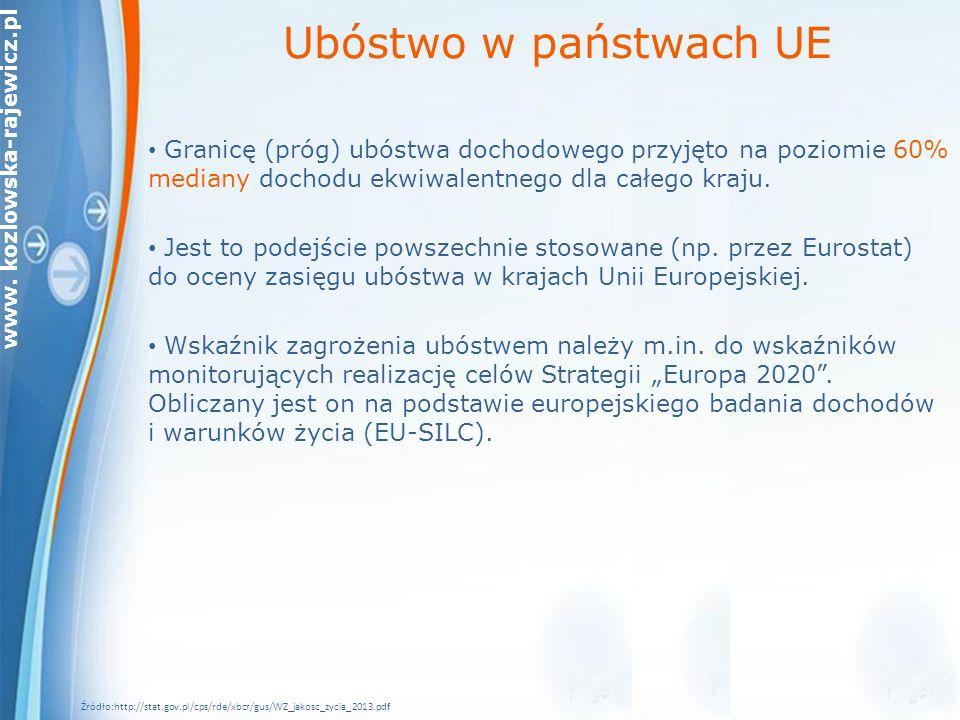 www. kozlowska-rajewicz.pl Ubóstwo w państwach UE Granicę (próg) ubóstwa dochodowego przyjęto na poziomie 60% mediany dochodu ekwiwalentnego dla całeg