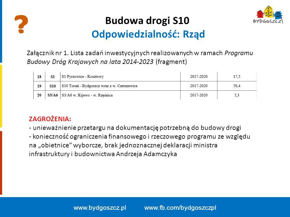 Budowa drogi S10 Odpowiedzialność: Rząd www.bydgoszcz.pl www.fb.com/bydgoszczpl Załącznik nr 1.