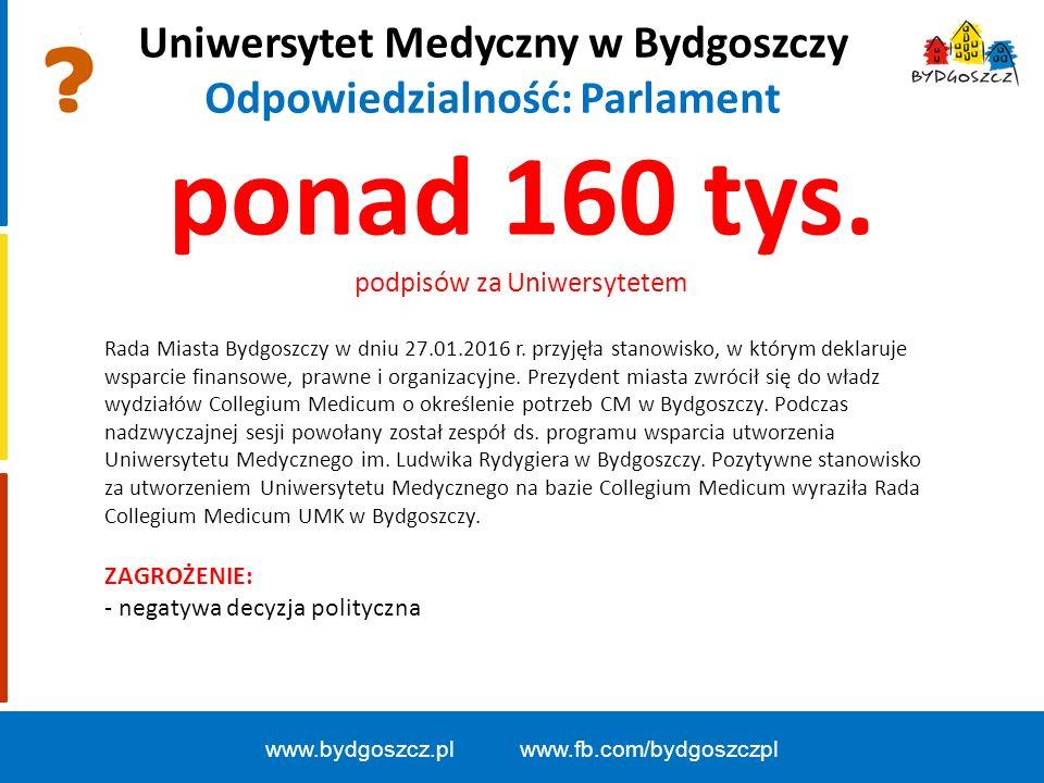Uniwersytet Medyczny w Bydgoszczy Odpowiedzialność: Parlament www.bydgoszcz.pl www.fb.com/bydgoszczpl ponad 160 tys.