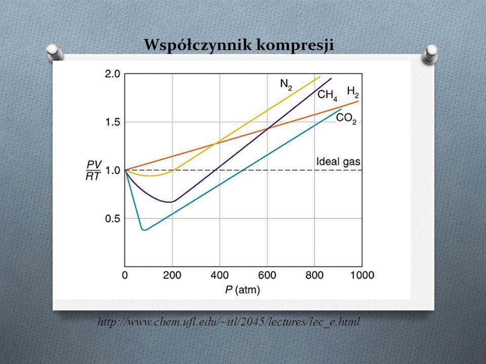 Współczynnik kompresji http://www.chem.ufl.edu/~itl/2045/lectures/lec_e.html