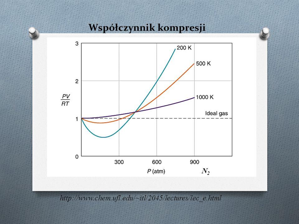 Współczynnik kompresji http://www.chem.ufl.edu/~itl/2045/lectures/lec_e.html N2N2