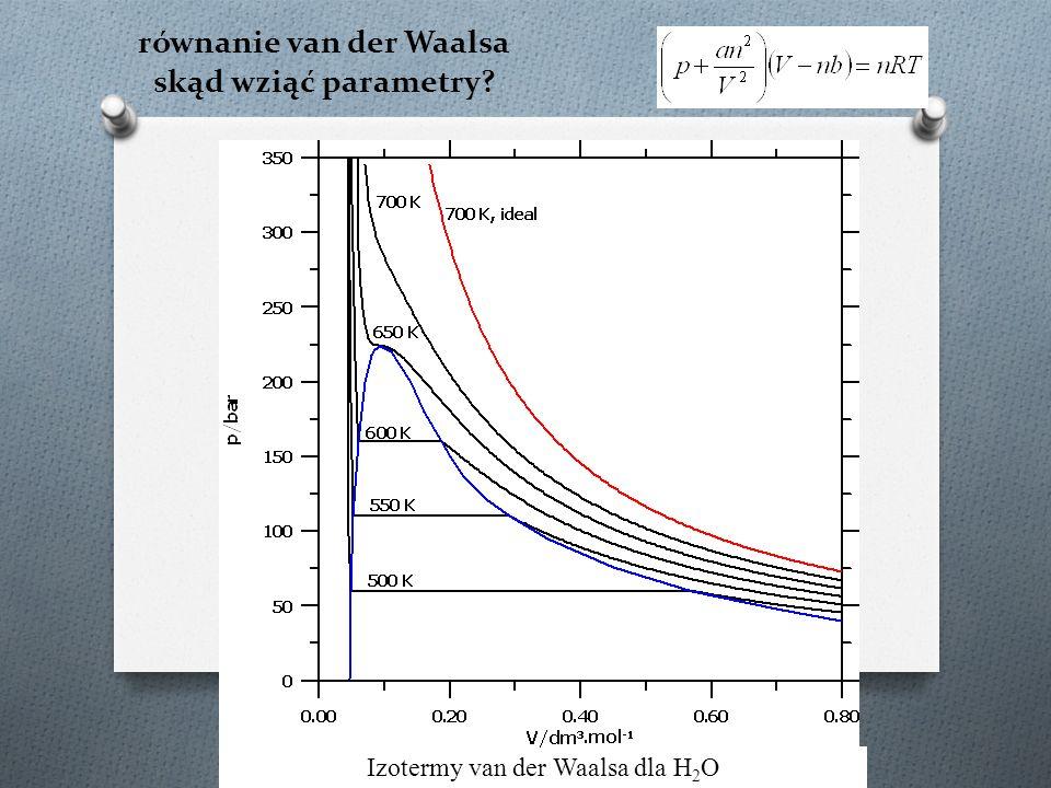 równanie van der Waalsa skąd wziąć parametry Izotermy van der Waalsa dla H 2 O
