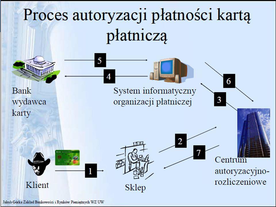 17 BANKOWOŚĆćwiczenia 2 Karty płatnicze Debetowe Obciążeniowe Kredytowe Przedpłacone Magnetyczne (płaskie i wypukłe) Mikroprocesorowe (chipowe)