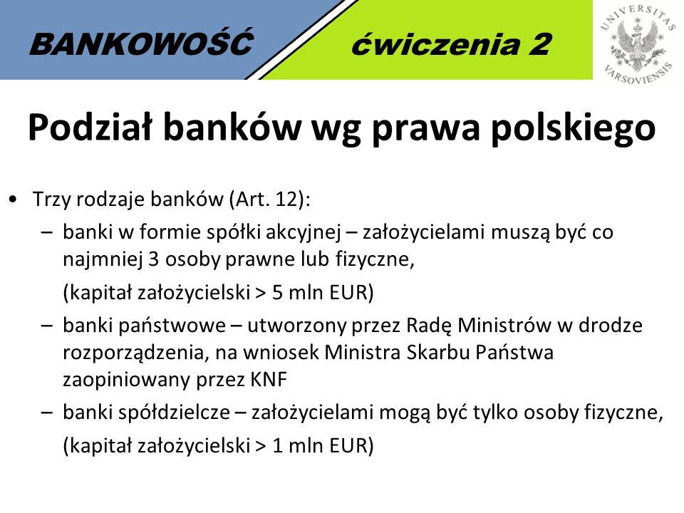 3 BANKOWOŚĆćwiczenia 2 Podział banków wg prawa polskiego Trzy rodzaje banków (Art. 12): –banki w formie spółki akcyjnej – założycielami muszą być co n