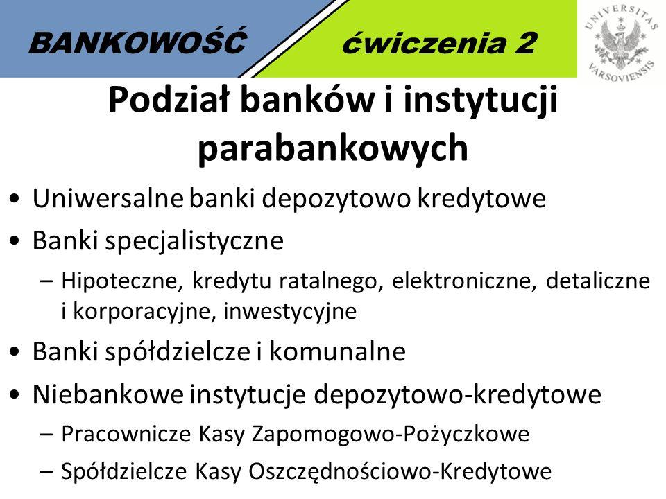 5 BANKOWOŚĆćwiczenia 2 Podział banków i instytucji parabankowych Uniwersalne banki depozytowo kredytowe Banki specjalistyczne –Hipoteczne, kredytu ratalnego, elektroniczne, detaliczne i korporacyjne, inwestycyjne Banki spółdzielcze i komunalne Niebankowe instytucje depozytowo-kredytowe –Pracownicze Kasy Zapomogowo-Pożyczkowe –Spółdzielcze Kasy Oszczędnościowo-Kredytowe
