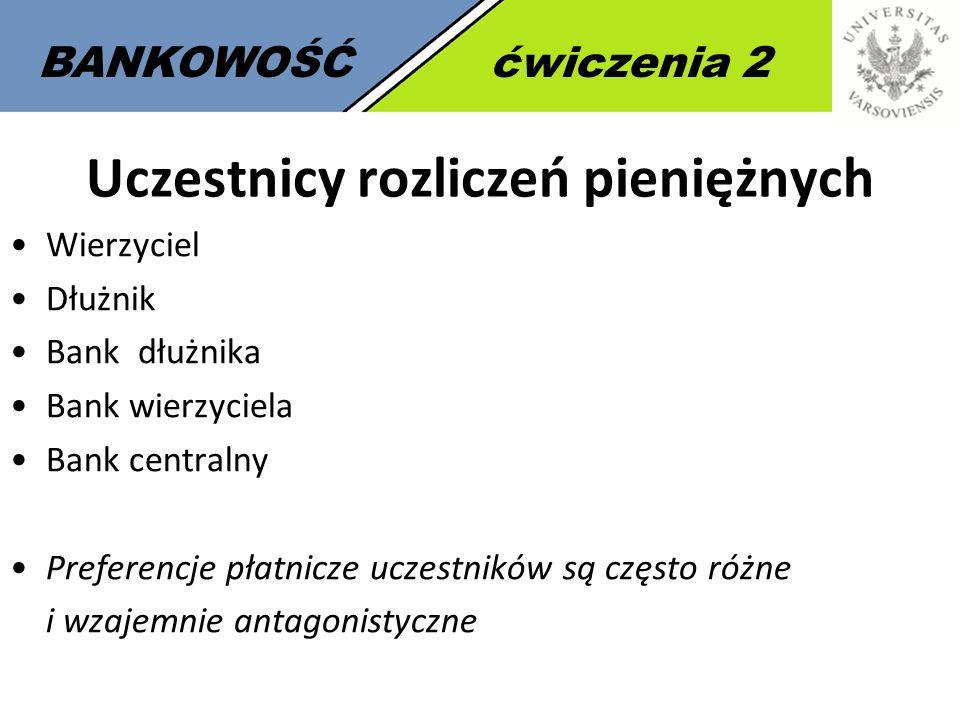 20 BANKOWOŚĆćwiczenia 2 Akredytywa Źródło: archiwum.rp.pl/artykul/785288-Jak-zabezpieczyc-sie-przed-nieuczciwym--kontrhentem-z-zagranicy.html