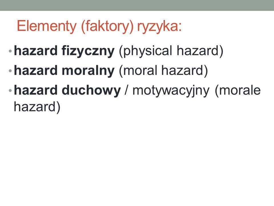 Elementy (faktory) ryzyka: hazard fizyczny (physical hazard) hazard moralny (moral hazard) hazard duchowy / motywacyjny (morale hazard)