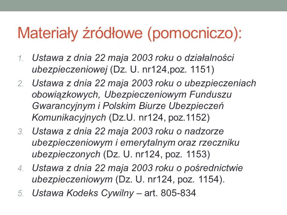 Materiały źródłowe (pomocniczo): 1. Ustawa z dnia 22 maja 2003 roku o działalności ubezpieczeniowej (Dz. U. nr124,poz. 1151) 2. Ustawa z dnia 22 maja