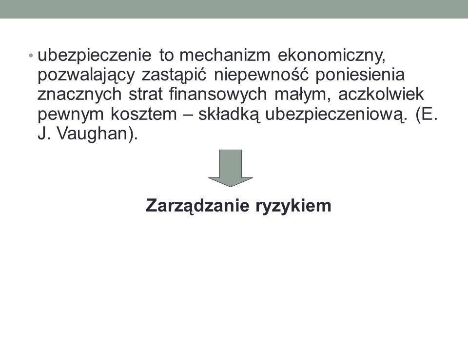 Ujęcie kodeksowe stosunek zobowiązaniowy o charakterze: 1.