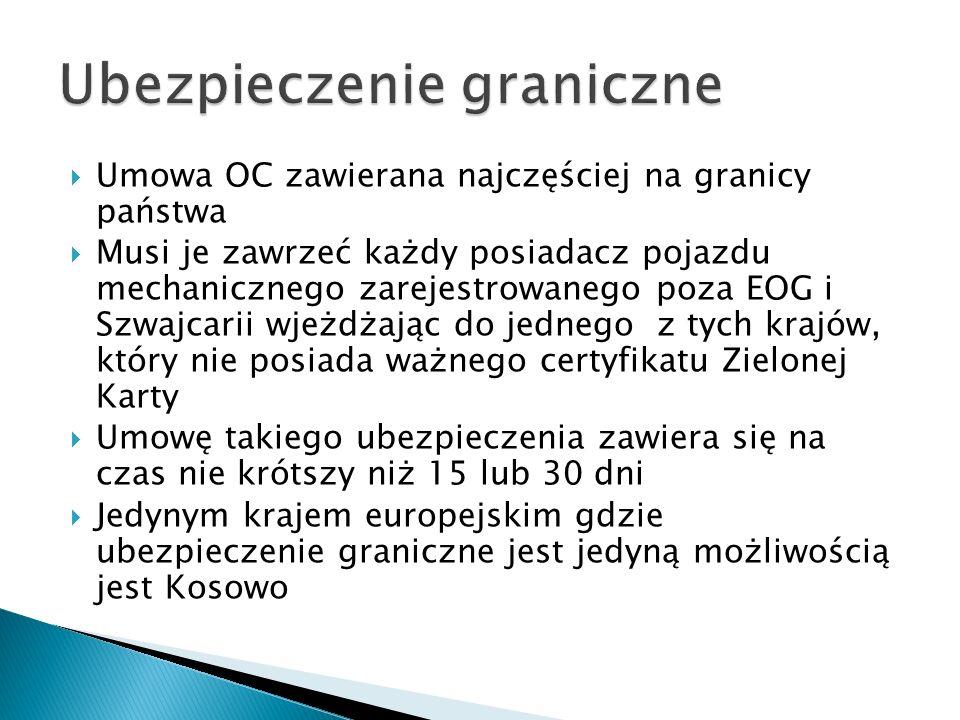  Umowa OC zawierana najczęściej na granicy państwa  Musi je zawrzeć każdy posiadacz pojazdu mechanicznego zarejestrowanego poza EOG i Szwajcarii wje