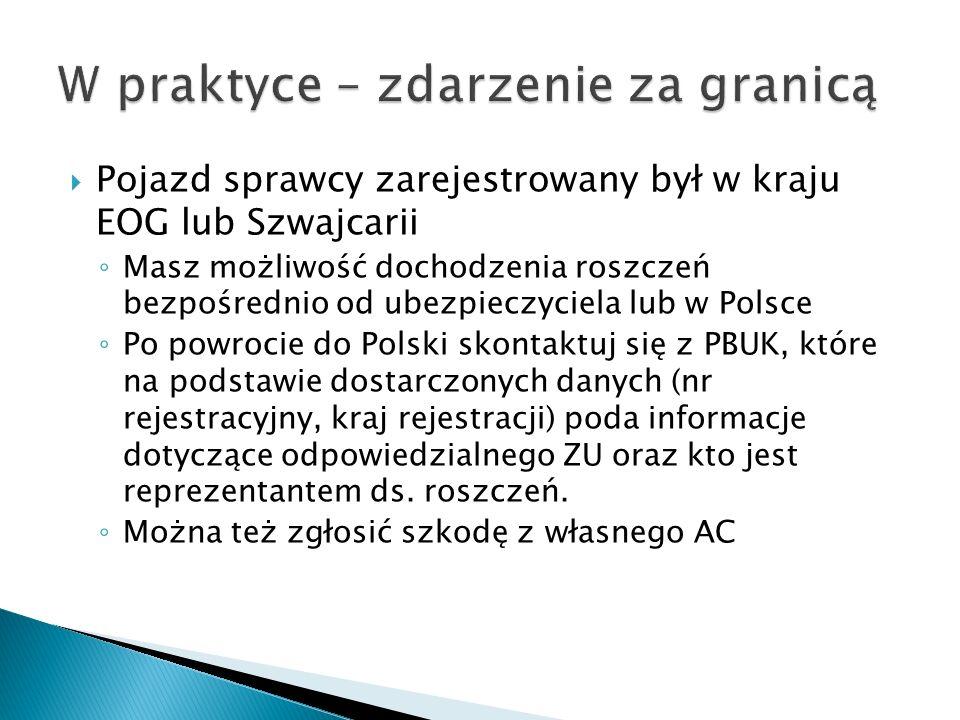  Pojazd sprawcy zarejestrowany był w kraju EOG lub Szwajcarii ◦ Masz możliwość dochodzenia roszczeń bezpośrednio od ubezpieczyciela lub w Polsce ◦ Po
