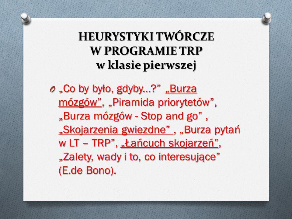 """HEURYSTYKI TWÓRCZE W PROGRAMIE TRP w klasie pierwszej O """"Co by było, gdyby...? """"Burza mózgów , """"Piramida priorytetów , """"Burza mózgów - Stop and go , """"Skojarzenia gwiezdne , """"Burza pytań w LT – TRP , """"Łańcuch skojarzeń , """"Zalety, wady i to, co interesujące (E.de Bono)."""