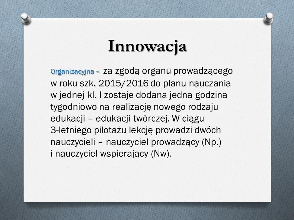Innowacja Organizacyjna – Organizacyjna – za zgodą organu prowadzącego w roku szk.