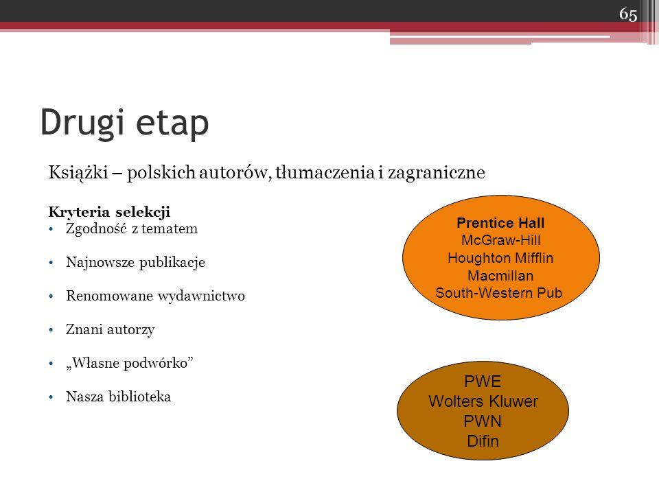 """Drugi etap Książki – polskich autorów, tłumaczenia i zagraniczne Kryteria selekcji Zgodność z tematem Najnowsze publikacje Renomowane wydawnictwo Znani autorzy """"Własne podwórko Nasza biblioteka PWE Wolters Kluwer PWN Difin Prentice Hall McGraw-Hill Houghton Mifflin Macmillan South-Western Pub 65"""