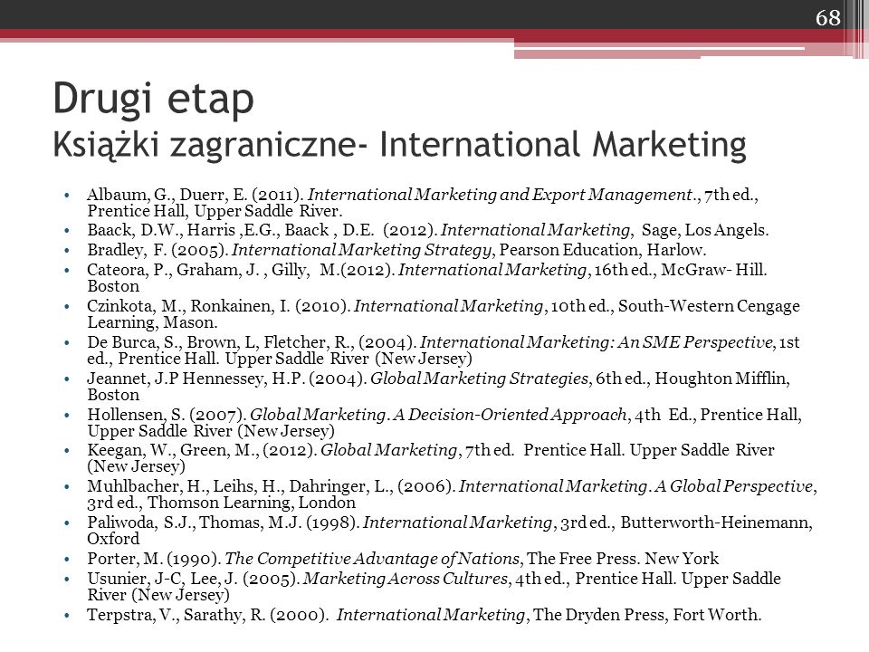 Drugi etap Książki zagraniczne- International Marketing Albaum, G., Duerr, E. (2011). International Marketing and Export Management., 7th ed., Prentic