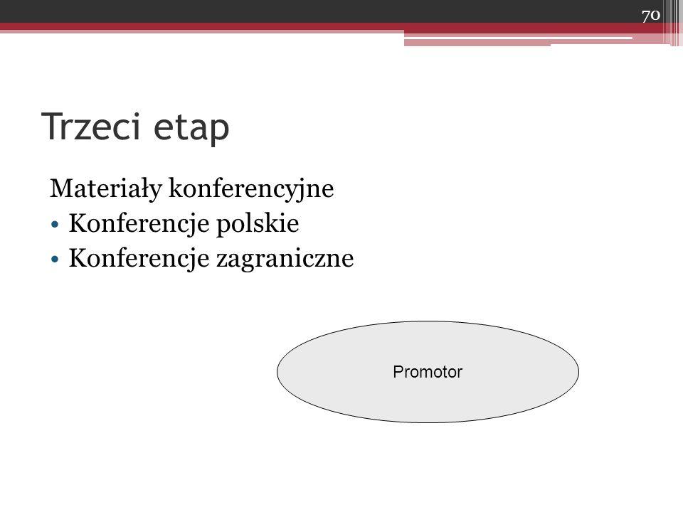 Trzeci etap Materiały konferencyjne Konferencje polskie Konferencje zagraniczne Promotor 70