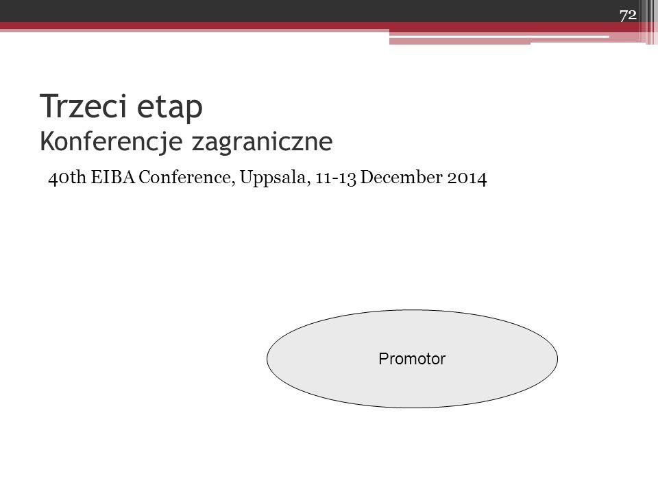 Trzeci etap Konferencje zagraniczne 40th EIBA Conference, Uppsala, 11-13 December 2014 Promotor 72