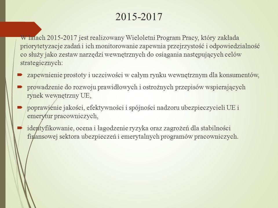 2015-2017 W latach 2015-2017 jest realizowany Wieloletni Program Pracy, który zakłada priorytetyzacje zadań i ich monitorowanie zapewnia przejrzystość