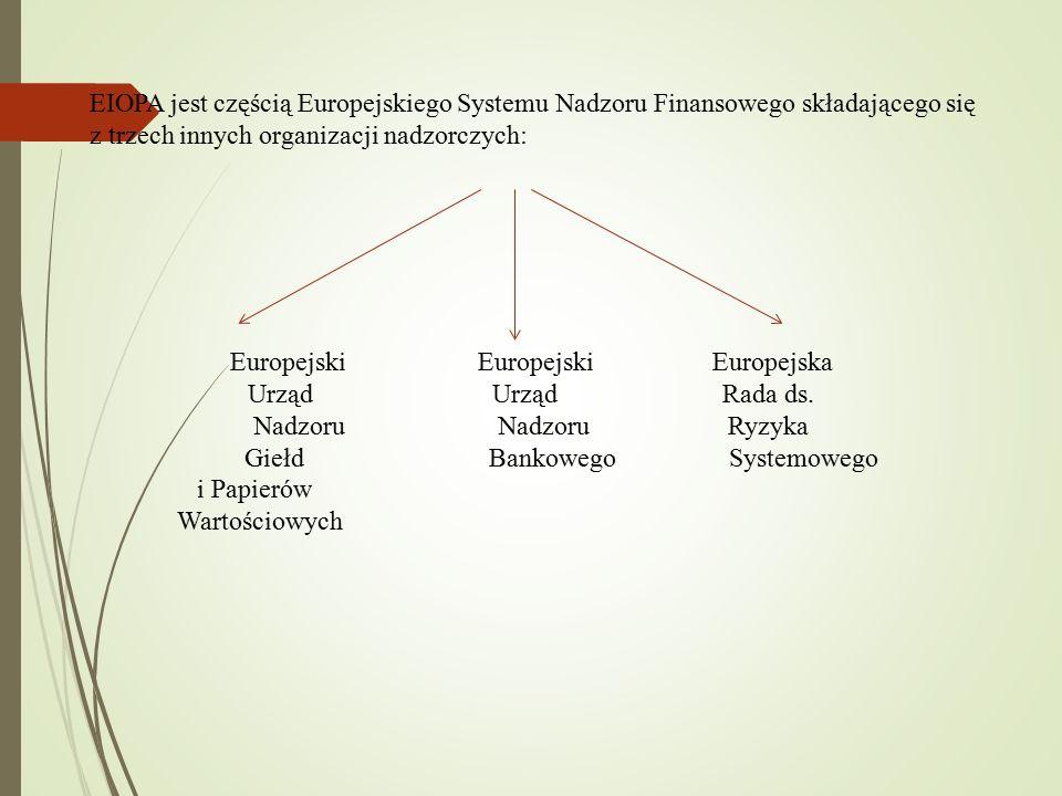 EIOPA jest częścią Europejskiego Systemu Nadzoru Finansowego składającego się z trzech innych organizacji nadzorczych: Europejski Europejski Europejsk
