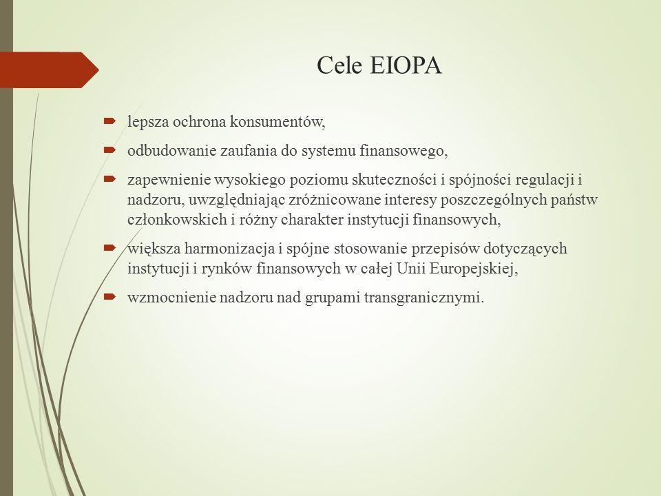 Cele EIOPA  lepsza ochrona konsumentów,  odbudowanie zaufania do systemu finansowego,  zapewnienie wysokiego poziomu skuteczności i spójności regul